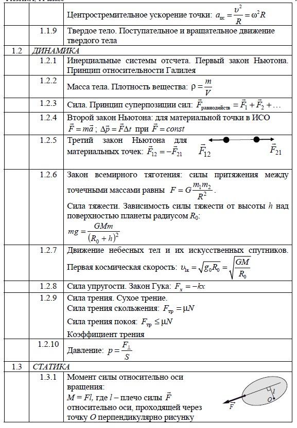 Кодификатор математика 9 класс экзамен 2018 word