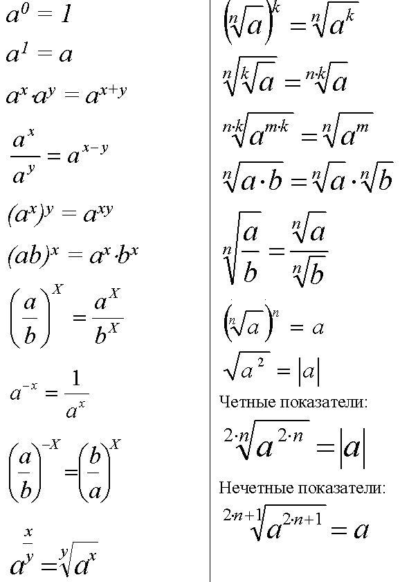 Скачать картинки с формулами степеней 7 класса